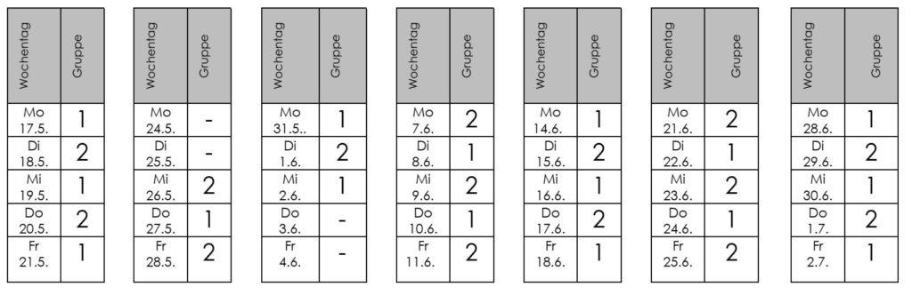 Wechselmodell der Saatschule